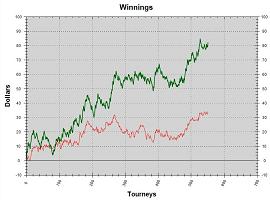 Бесплатный покер капитал и обучение