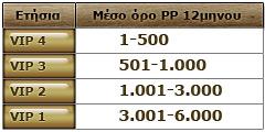 poker.gr rakeback